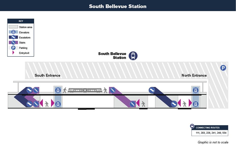 Bản đồ lưu thông theo chiều dọc này cho thấy cách hành             khách sẽ điều hướng từ lối vào ga và đến sân ga xe lửa tại Ga South Bellevue             thông qua cầu thang bộ, thang cuốn và / hay thang máy. Ga South Bellevue cũng sẽ có             một nhà để xe mở cửa vào ngày 2 tháng 10 năm 2021.