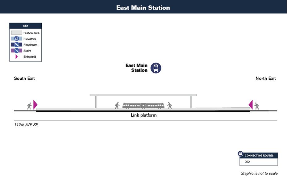 Bản đồ lưu thông theo chiều dọc này cho thấy cách hành             khách sẽ điều hướng từ lối vào ga và đến sân ga xe lửa tại Ga East Main.