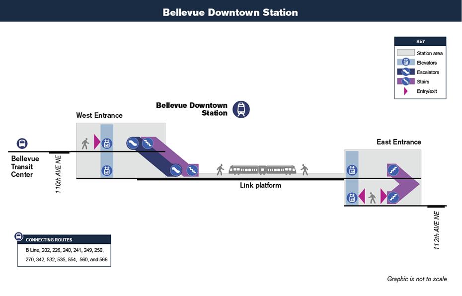 Bản đồ lưu thông theo chiều dọc này cho thấy cách hành             khách sẽ điều hướng từ lối vào ga và đến sân ga xe lửa tại Ga Bellevue Downtown             thông qua cầu thang bộ và thang máy. Bản đồ cũng cho thấy kết nối với Bellevue Transit             Center.