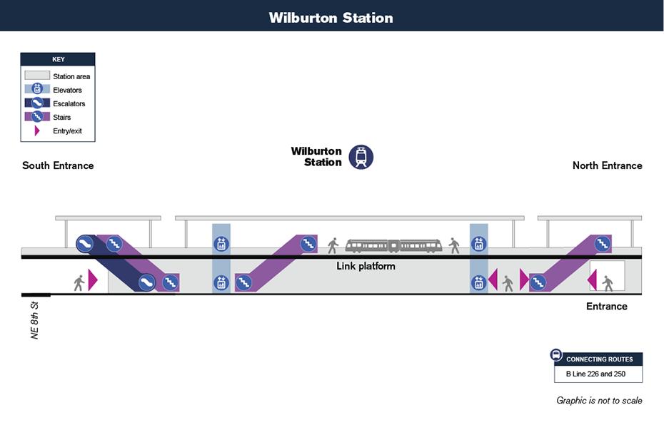 Bản đồ lưu thông theo chiều dọc này cho thấy cách hành             khách sẽ điều hướng từ lối vào ga và đến sân ga xe lửa tại Ga Wilburton thông             qua cầu thang bộ, thang cuốn và / hay thang máy.