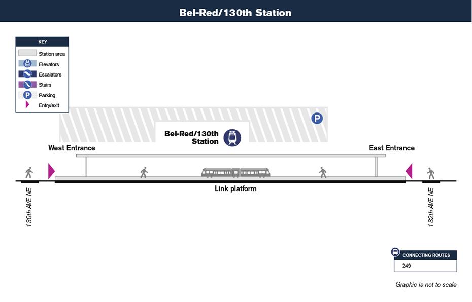 Bản đồ lưu thông theo chiều dọc này cho thấy cách hành             khách sẽ điều hướng từ lối vào ga và đến sân ga xe lửa tại Ga Bel-Red / 130th. Bản đồ             cũng bao gồm cách kết nối với park and ride.