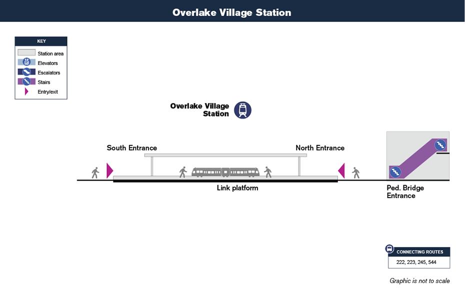 Bản đồ lưu thông theo chiều dọc này cho thấy cách hành             khách sẽ điều hướng từ lối vào ga và đến sân ga xe lửa tại Ga Overlake Village. Bản             đồ cũng bao gồm cách kết nối với lối lên cầu dành cho người đi bộ.