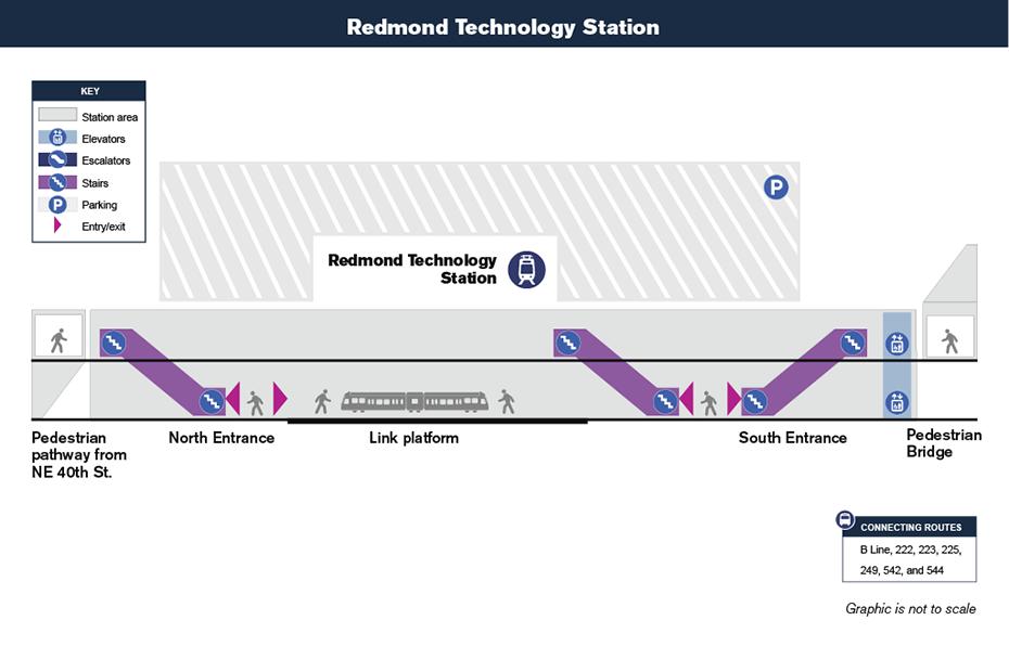 Bản đồ lưu thông theo chiều dọc cho thấy cách hành khách sẽ             điều hướng từ lối vào ga và đến sân ga xe lửa tại Ga Redmond Technology thông qua cầu             thang bộ và thang máy. Bản đồ cũng bao gồm bãi đậu xe.